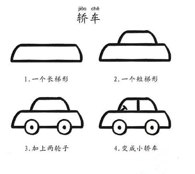 儿童简笔画汽车的画法