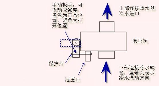 怎么清洗电热水器 电热水器怎么清洗(图解)